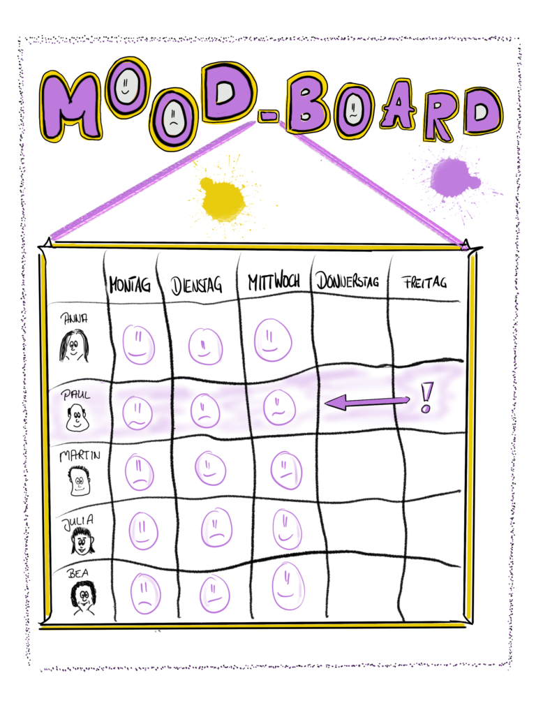 Moordboard